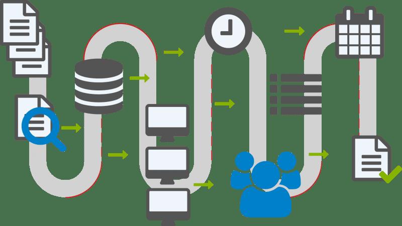 dokumentenprozesse mit proxess automatisieren